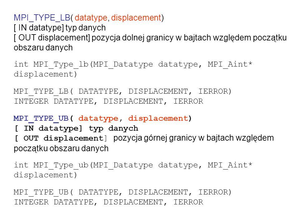 MPI_TYPE_LB( datatype, displacement) [ IN datatype] typ danych [ OUT displacement] pozycja dolnej granicy w bajtach względem początku obszaru danych